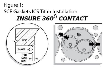 ICS-Inst-Fig1
